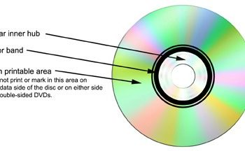 DVD-polycarbonate