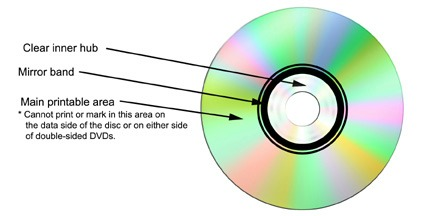 DVD-polycarbonate